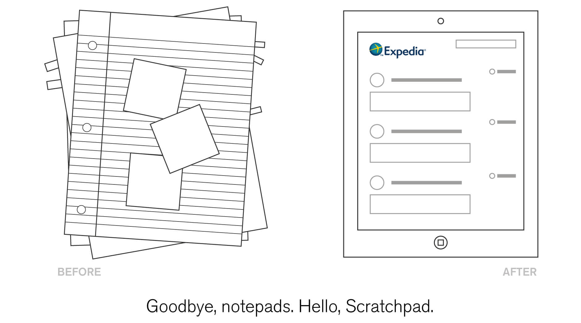 Expedia scratchpad