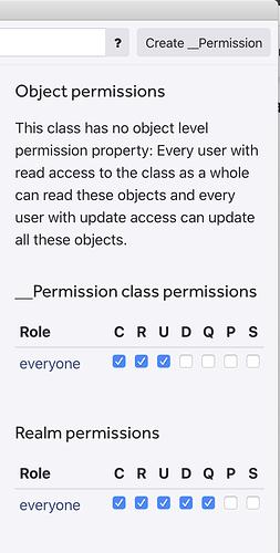 __Permission