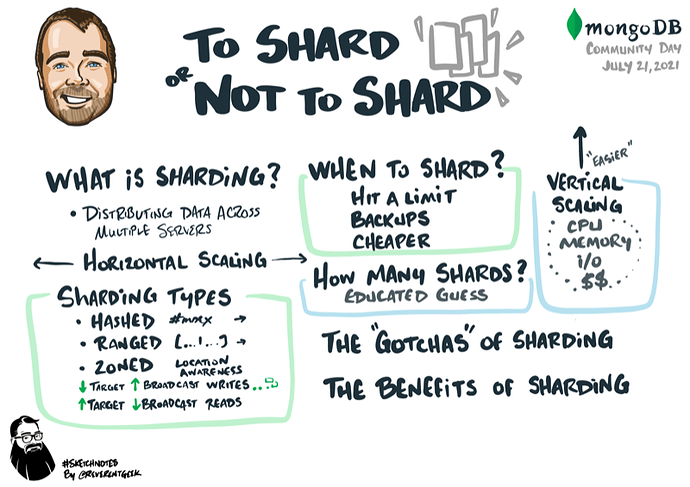 to-shard-or-not