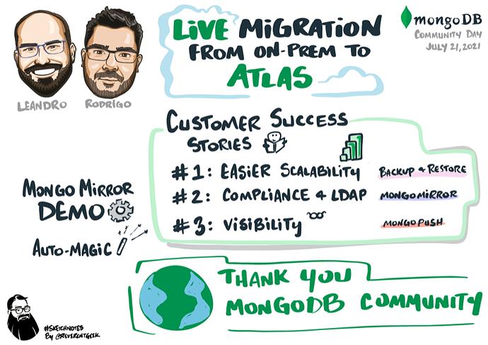 live-migration-from-on-prem-to-atlas