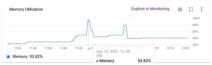 Screen Shot 2021-04-15 at 12.22.39 PM