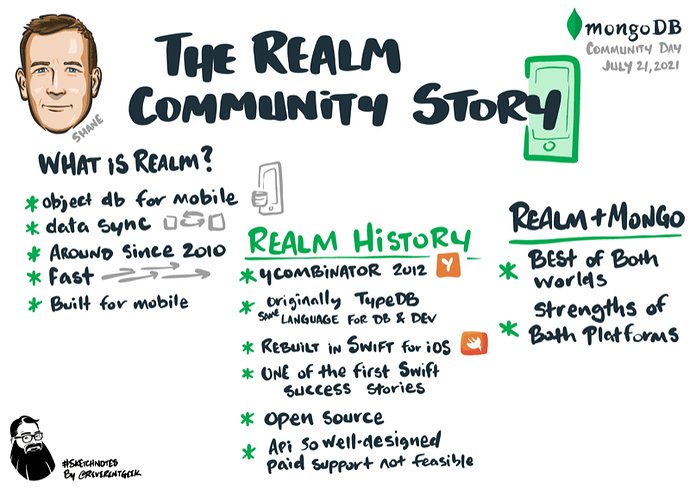 the-realm-community-story
