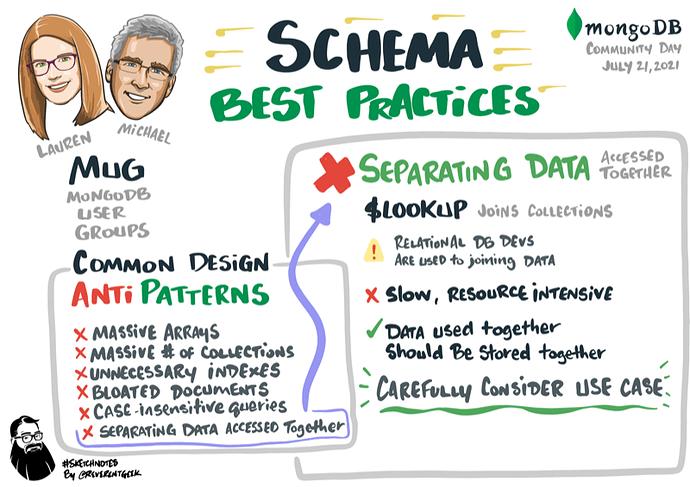 schema-best-practices