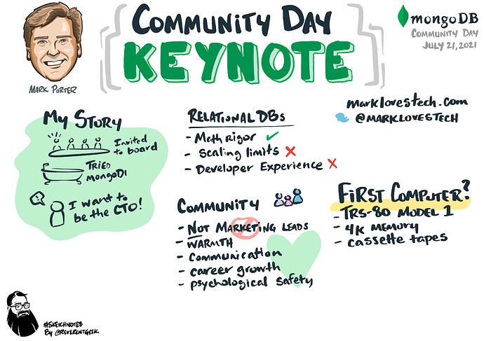 community-day-keynote