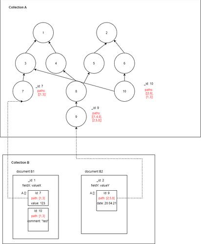 draft_graph_storage