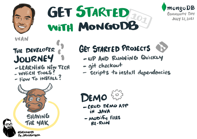 get-started-with-mongodb