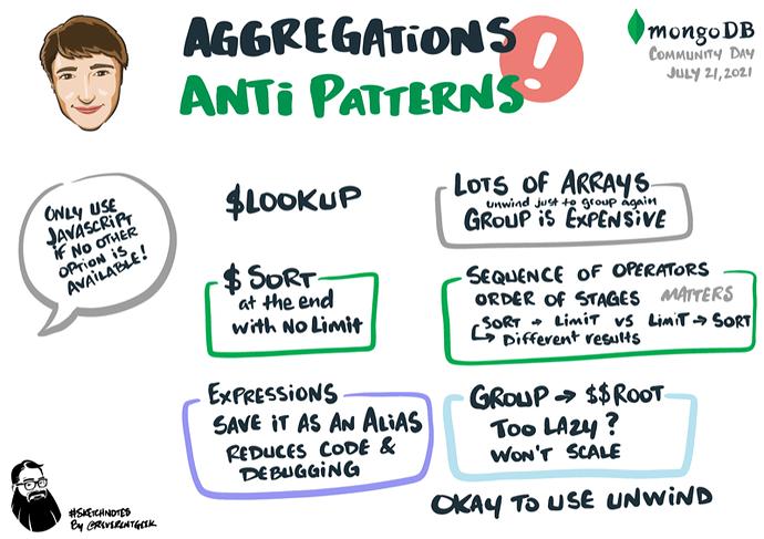 aggregations-anti-patterns
