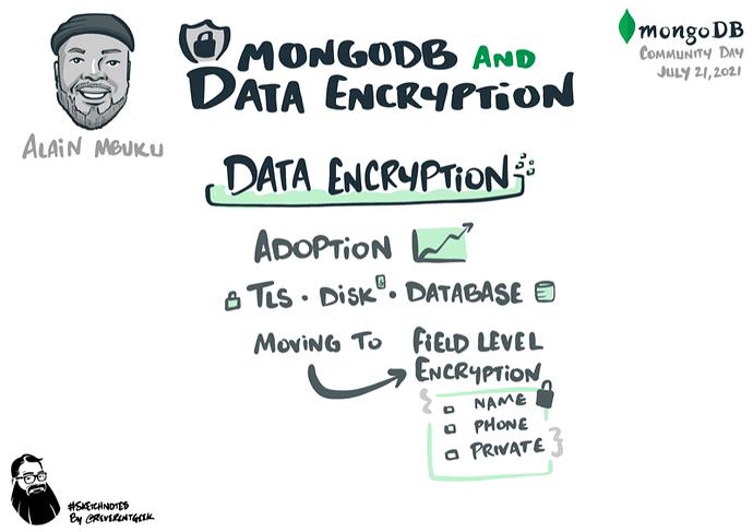 mongodb-and-data-encryption