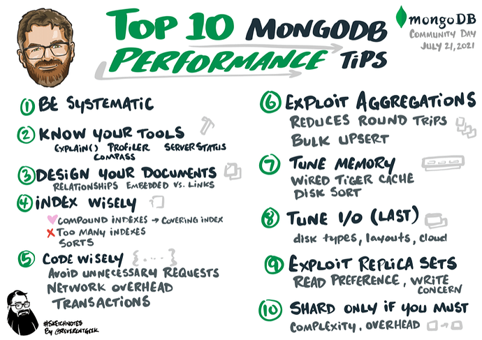 top-10-performance-tips