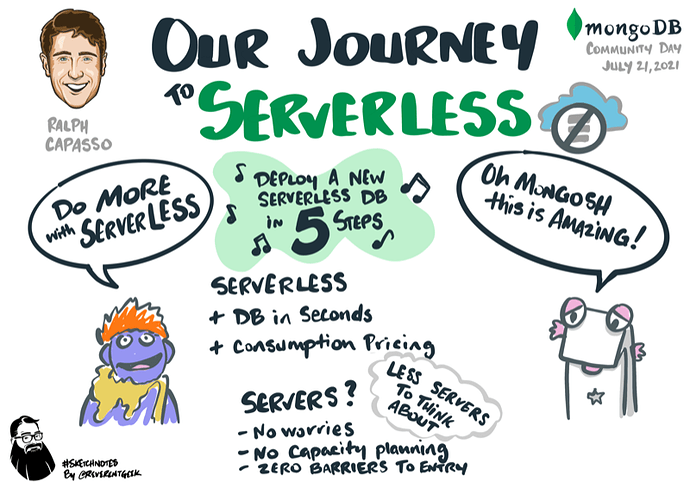 our-journey-to-serverless