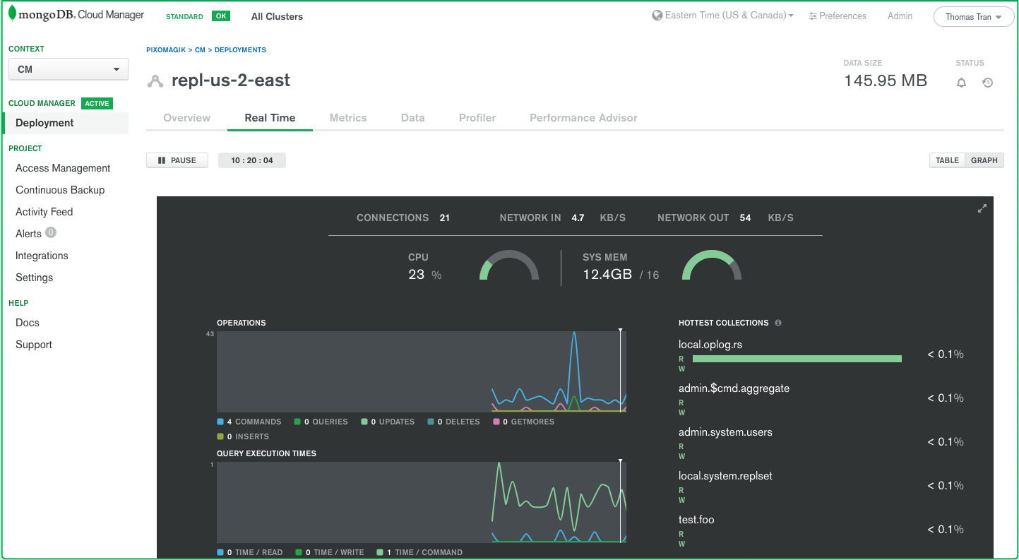 MongoDB Cloud Manager